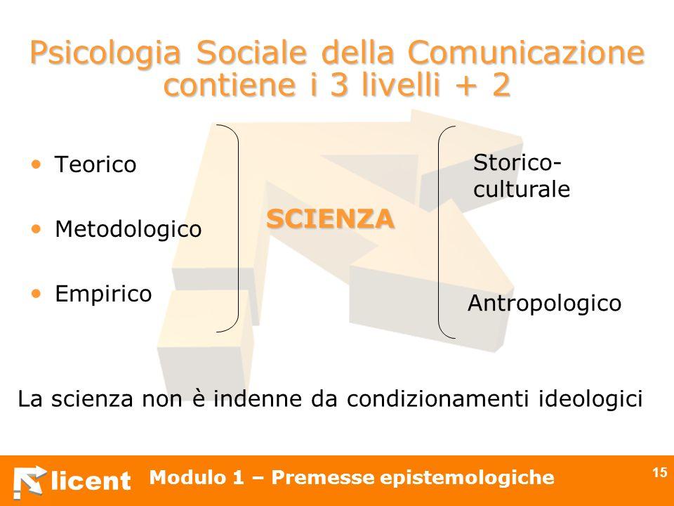 licent Modulo 1 – Premesse epistemologiche 15 Psicologia Sociale della Comunicazione contiene i 3 livelli + 2 Teorico Metodologico Empirico Storico- c