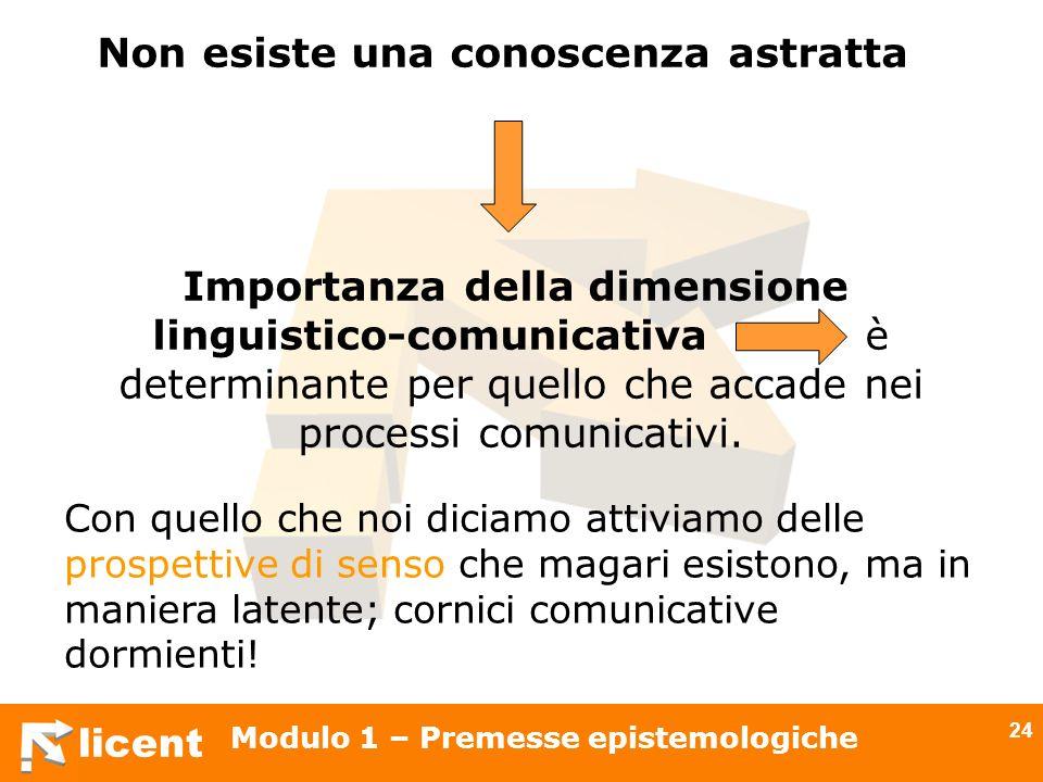 licent Modulo 1 – Premesse epistemologiche 24 Non esiste una conoscenza astratta Importanza della dimensione linguistico-comunicativa è determinante p