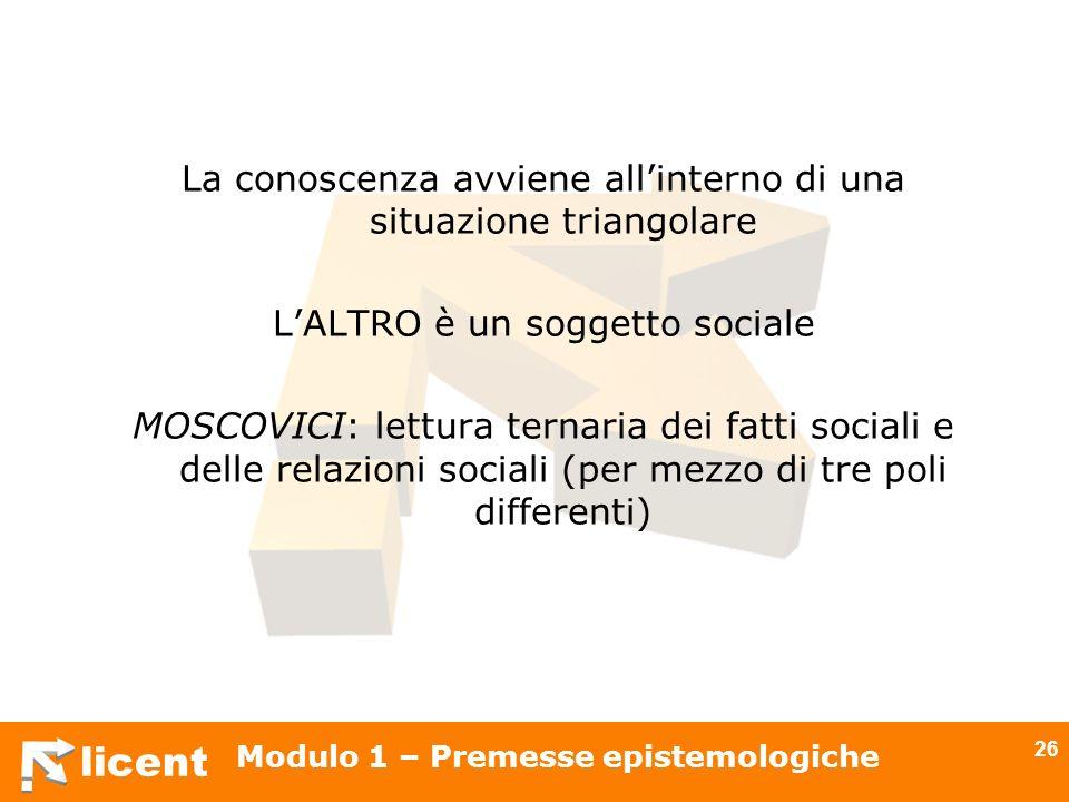 licent Modulo 1 – Premesse epistemologiche 26 La conoscenza avviene allinterno di una situazione triangolare LALTRO è un soggetto sociale MOSCOVICI: l