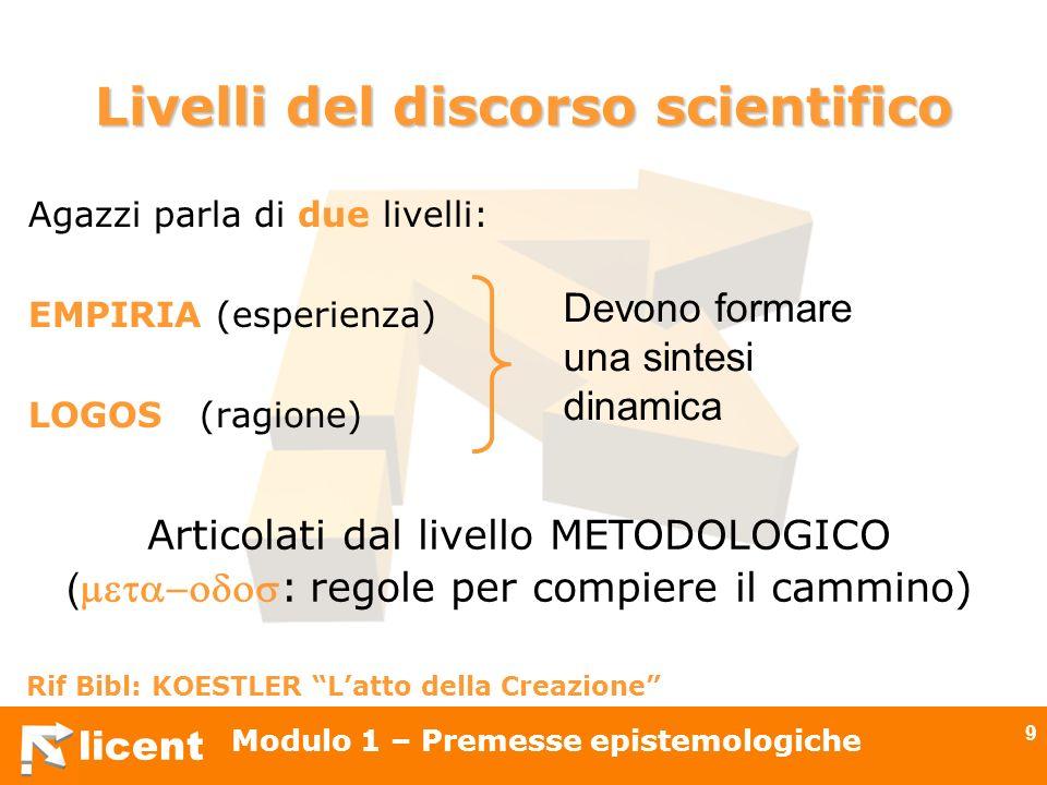 licent Modulo 1 – Premesse epistemologiche 9 Livelli del discorso scientifico Agazzi parla di due livelli: EMPIRIA (esperienza) LOGOS (ragione) Devono