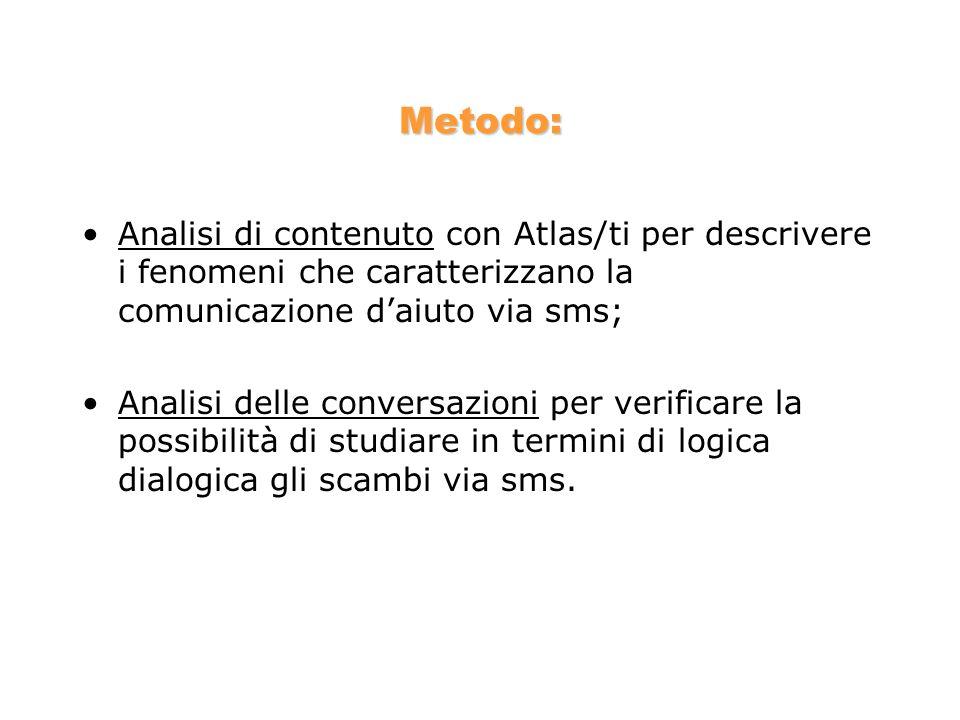 Metodo: Analisi di contenuto con Atlas/ti per descrivere i fenomeni che caratterizzano la comunicazione daiuto via sms; Analisi delle conversazioni pe