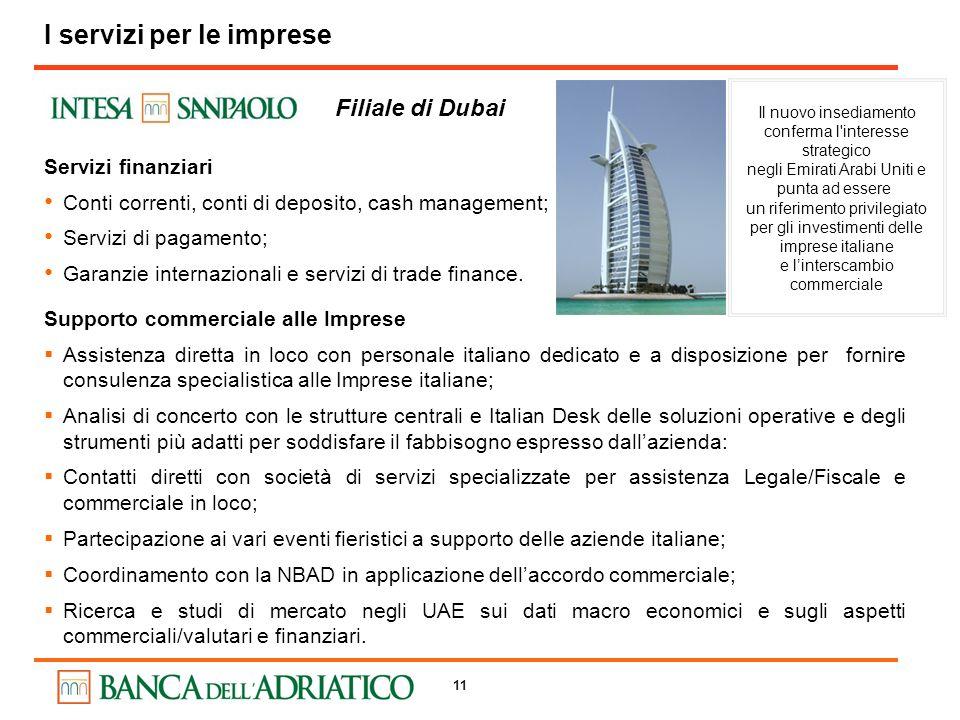 11 Filiale di Dubai Supporto commerciale alle Imprese Assistenza diretta in loco con personale italiano dedicato e a disposizione per fornire consulen