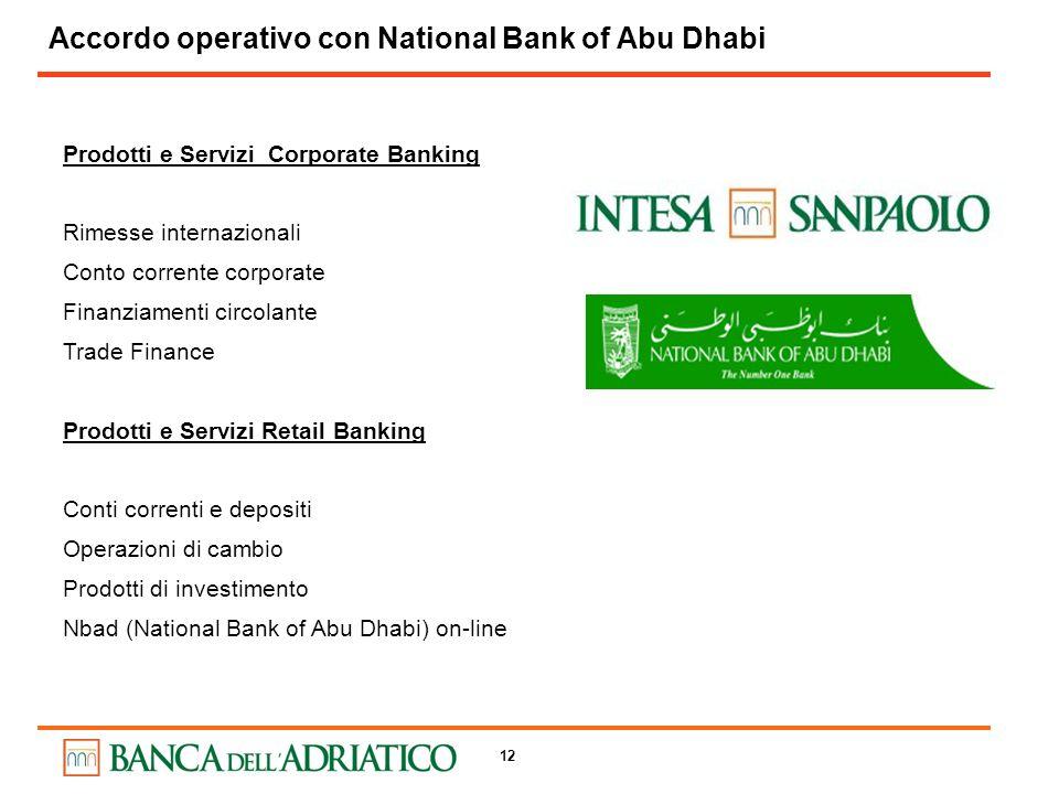 12 Prodotti e Servizi Corporate Banking Rimesse internazionali Conto corrente corporate Finanziamenti circolante Trade Finance Prodotti e Servizi Reta