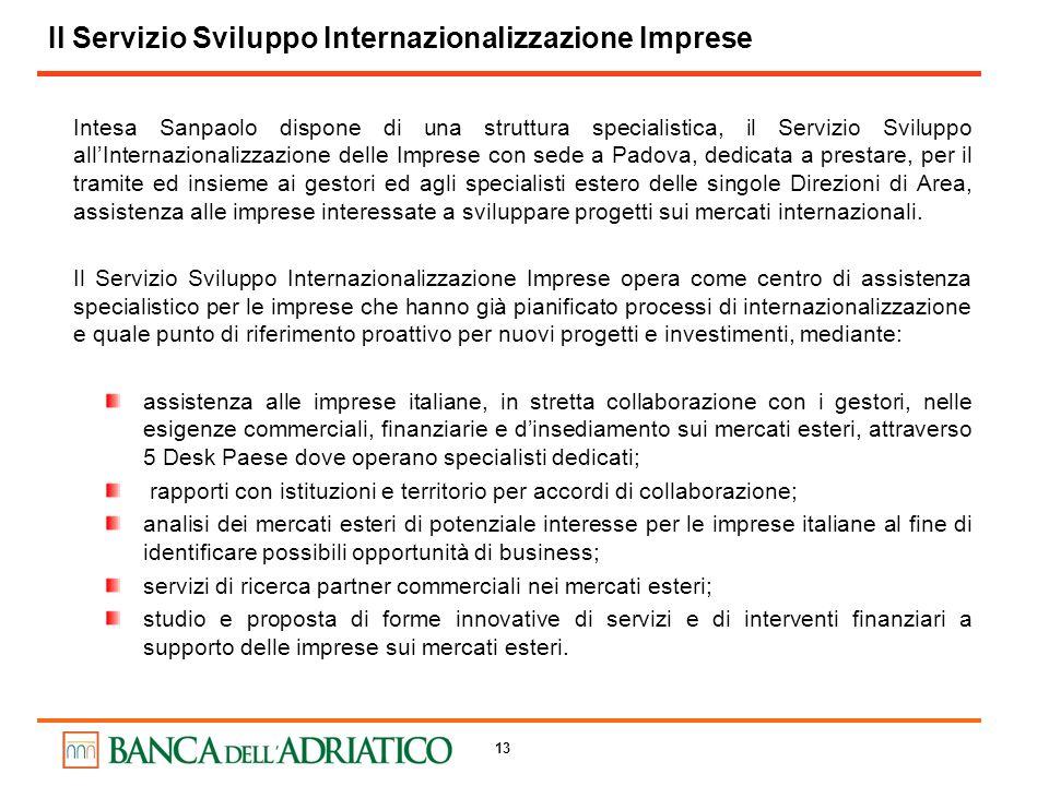 13 Intesa Sanpaolo dispone di una struttura specialistica, il Servizio Sviluppo allInternazionalizzazione delle Imprese con sede a Padova, dedicata a