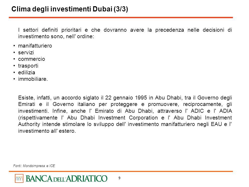 9 I settori definiti prioritari e che dovranno avere la precedenza nelle decisioni di investimento sono, nell' ordine: manifatturiero servizi commerci
