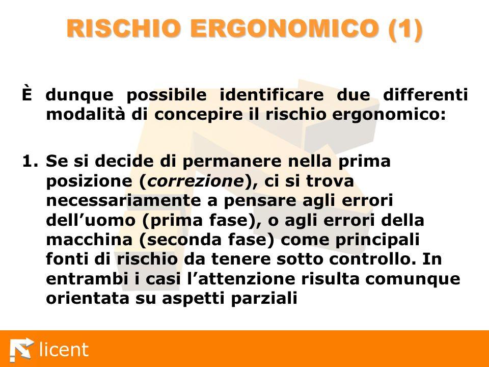 licent RISCHIO ERGONOMICO (1) È dunque possibile identificare due differenti modalità di concepire il rischio ergonomico: 1.Se si decide di permanere
