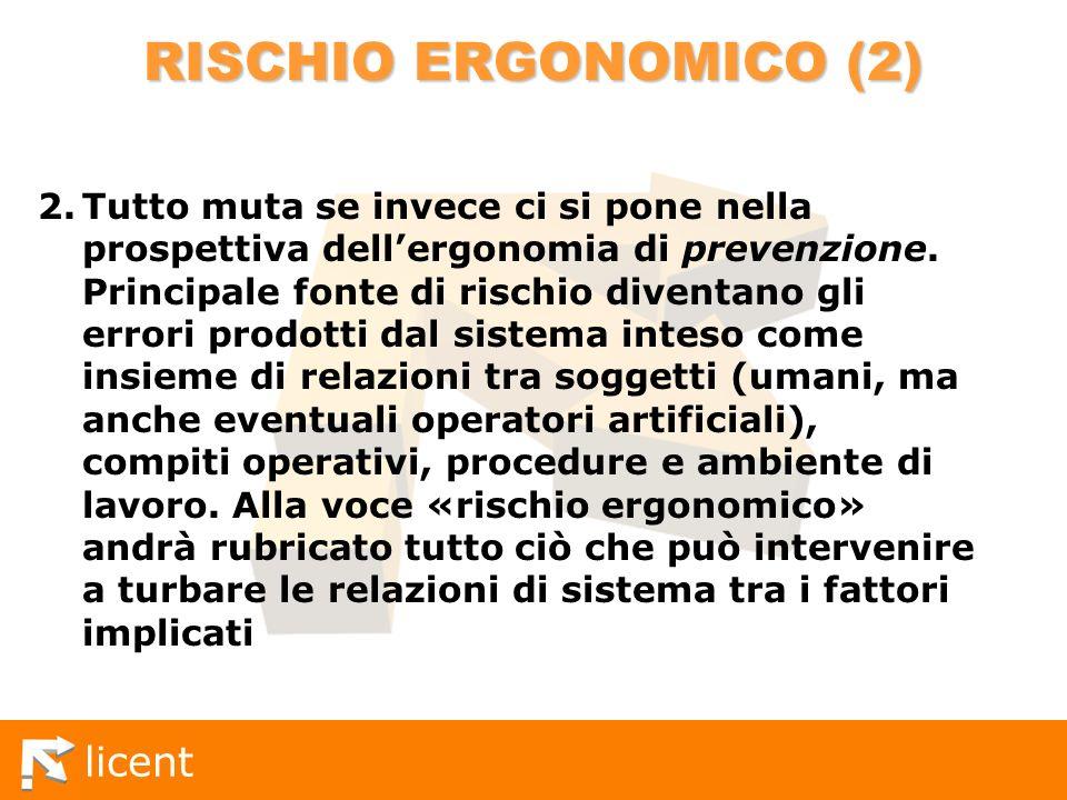 licent RISCHIO ERGONOMICO (2) 2.Tutto muta se invece ci si pone nella prospettiva dellergonomia di prevenzione. Principale fonte di rischio diventano