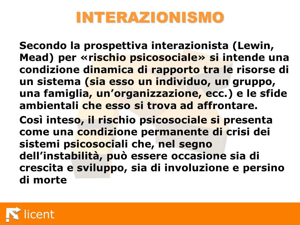 licentINTERAZIONISMO Secondo la prospettiva interazionista (Lewin, Mead) per «rischio psicosociale» si intende una condizione dinamica di rapporto tra