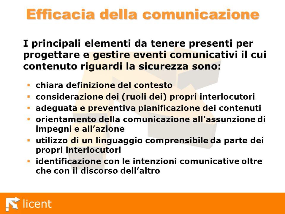 licent Efficacia della comunicazione I principali elementi da tenere presenti per progettare e gestire eventi comunicativi il cui contenuto riguardi l