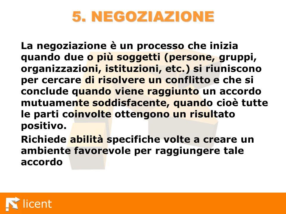 licent 5. NEGOZIAZIONE La negoziazione è un processo che inizia quando due o più soggetti (persone, gruppi, organizzazioni, istituzioni, etc.) si riun