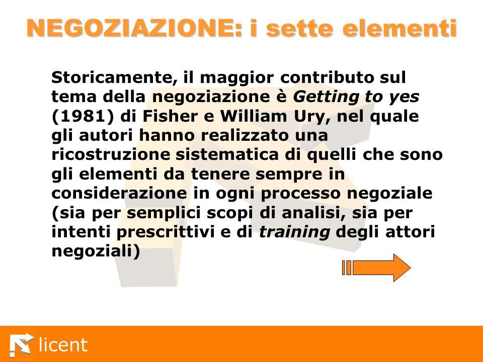licent NEGOZIAZIONE: i sette elementi Storicamente, il maggior contributo sul tema della negoziazione è Getting to yes (1981) di Fisher e William Ury,