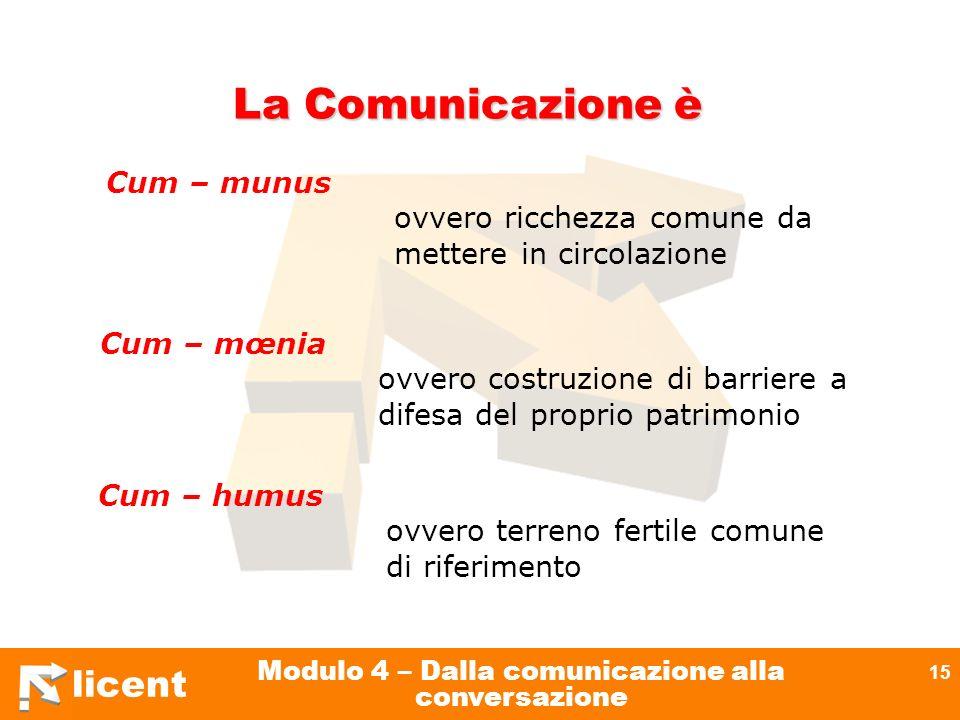 licent Modulo 4 – Dalla comunicazione alla conversazione 15 La Comunicazione è Cum – munus ovvero ricchezza comune da mettere in circolazione Cum – mœ