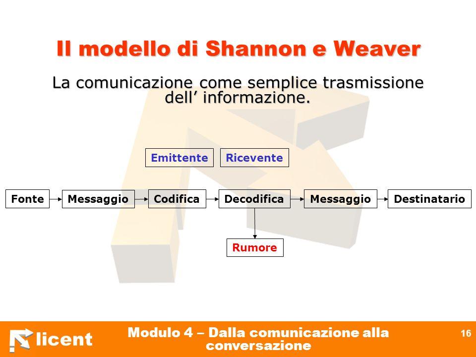 licent Modulo 4 – Dalla comunicazione alla conversazione 16 Il modello di Shannon e Weaver La comunicazione come semplice trasmissione dell informazio