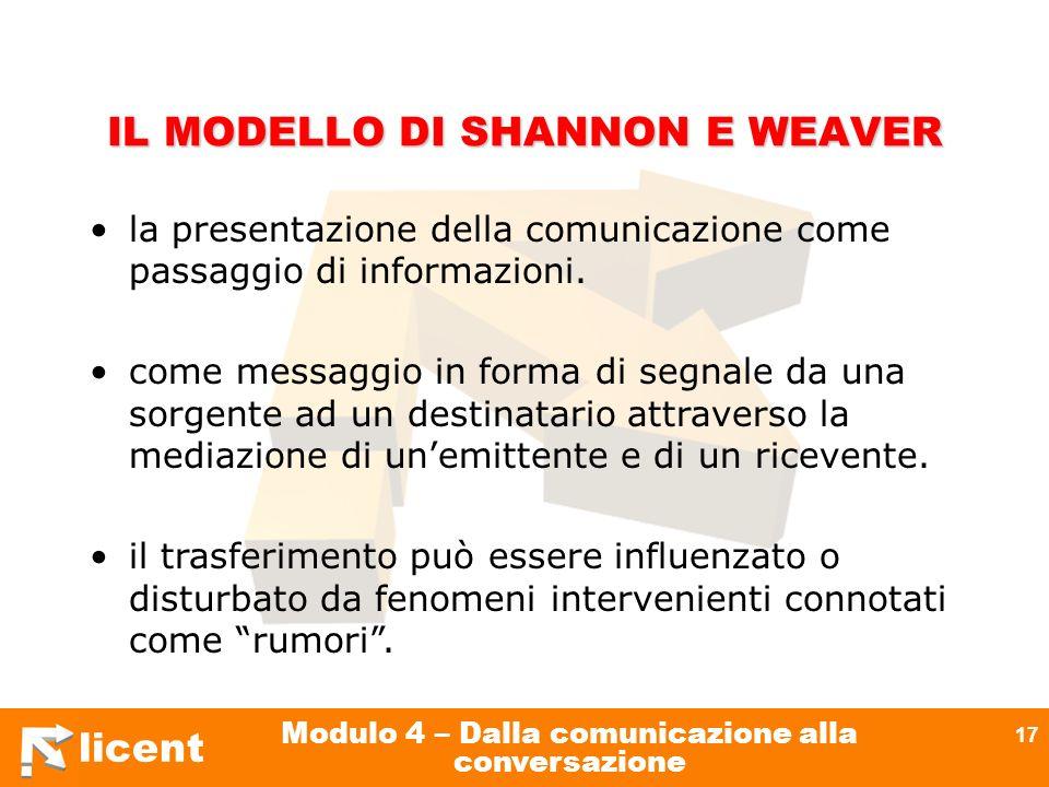 licent Modulo 4 – Dalla comunicazione alla conversazione 17 la presentazione della comunicazione come passaggio di informazioni. come messaggio in for