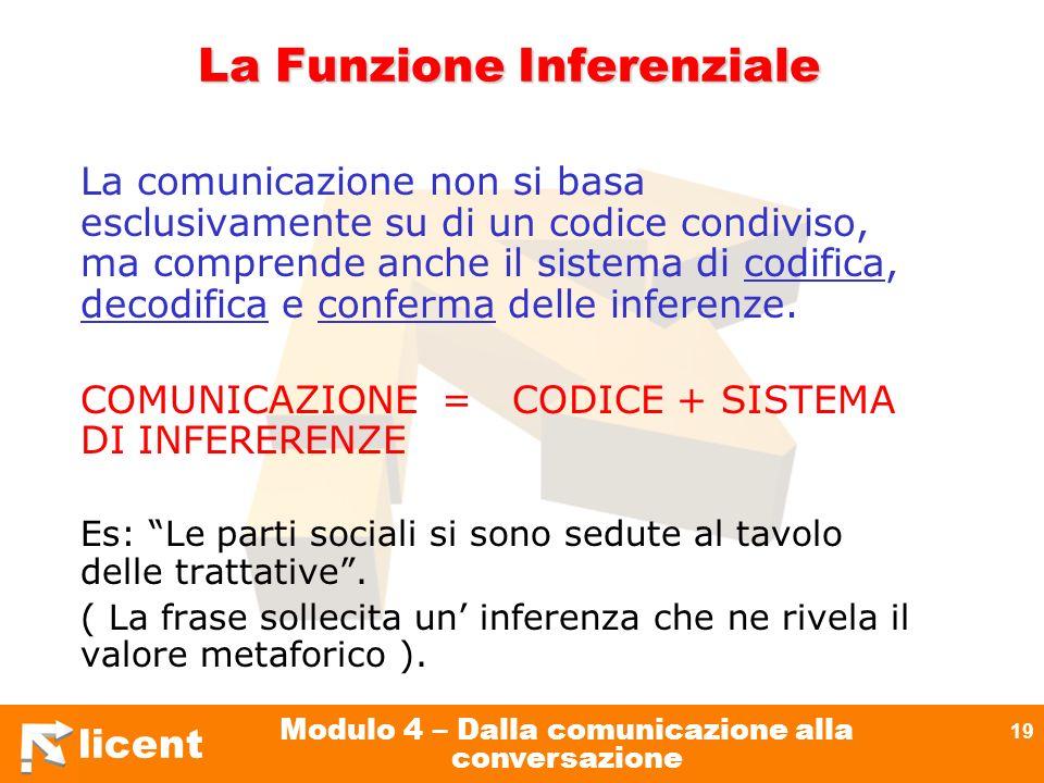 licent Modulo 4 – Dalla comunicazione alla conversazione 19 La Funzione Inferenziale La comunicazione non si basa esclusivamente su di un codice condi