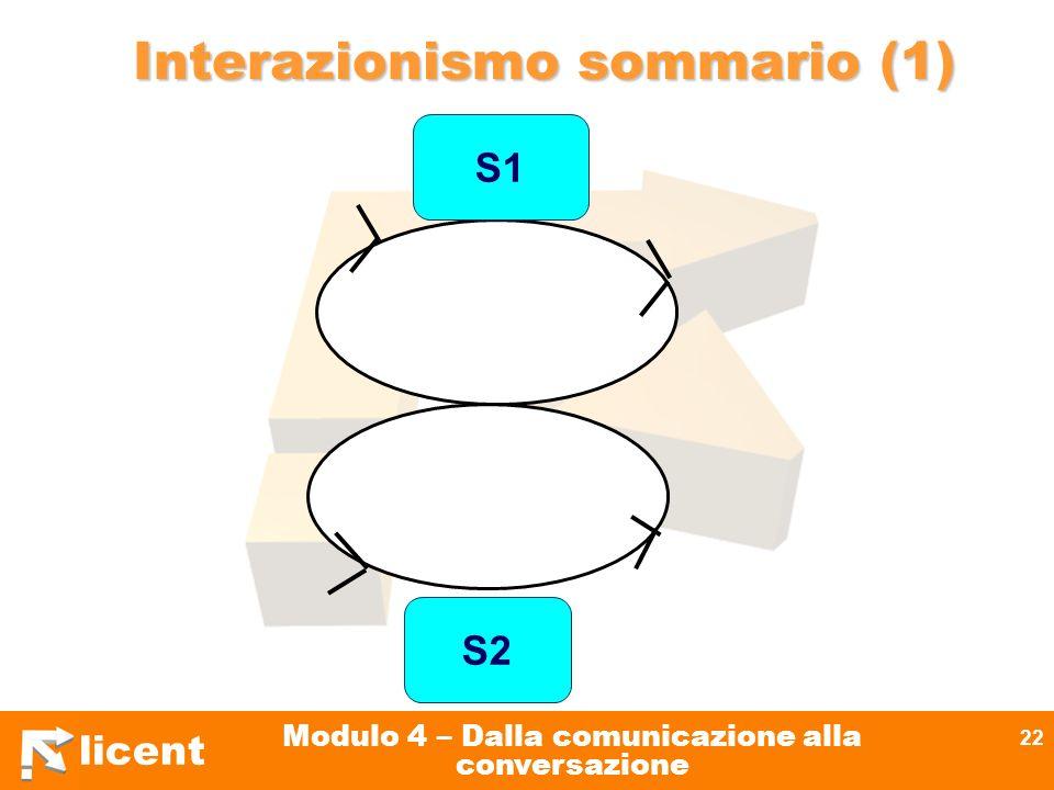 licent Modulo 4 – Dalla comunicazione alla conversazione 22 Interazionismo sommario (1) S1 S2