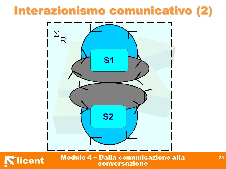 licent Modulo 4 – Dalla comunicazione alla conversazione 25 Interazionismo comunicativo (2) S1 S2 R