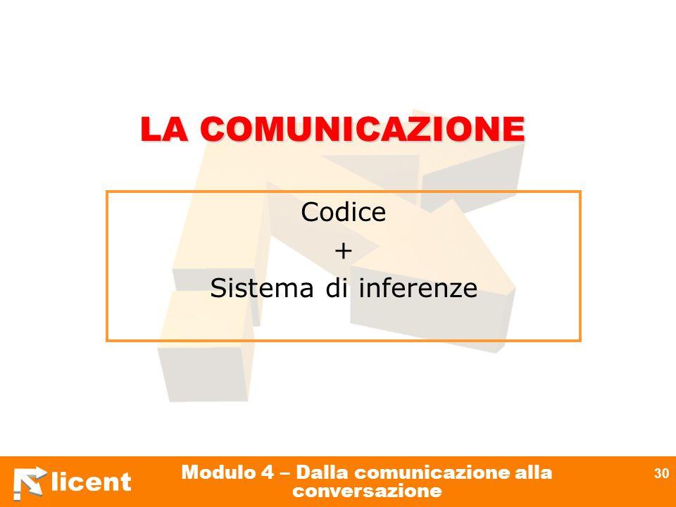 licent Modulo 4 – Dalla comunicazione alla conversazione 30 LA COMUNICAZIONE Codice + Sistema di inferenze