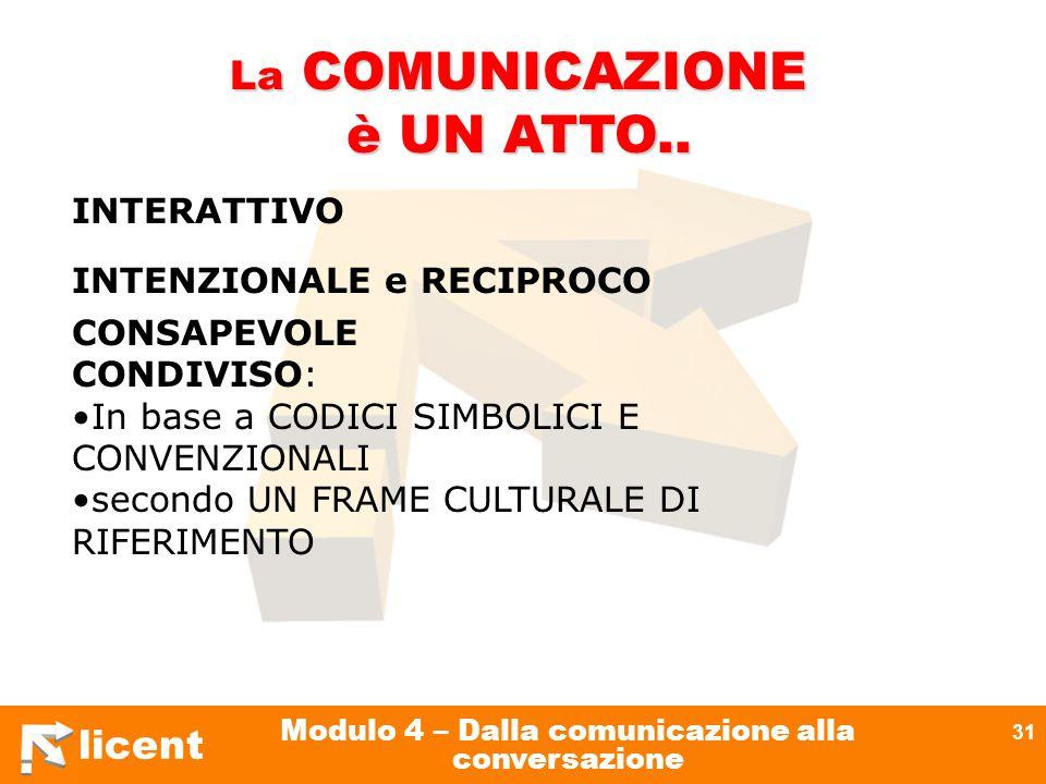 licent Modulo 4 – Dalla comunicazione alla conversazione 31 La COMUNICAZIONE è UN ATTO.. INTERATTIVO INTENZIONALE e RECIPROCO CONSAPEVOLE CONDIVISO: I