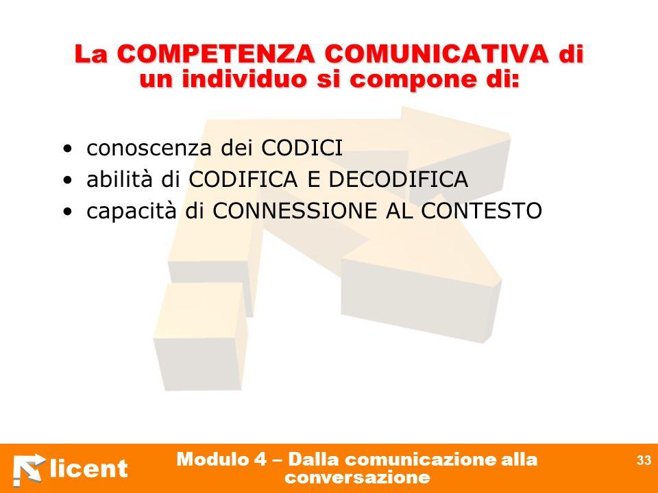 licent Modulo 4 – Dalla comunicazione alla conversazione 33 La COMPETENZA COMUNICATIVA di un individuo si compone di: conoscenza dei CODICI abilità di