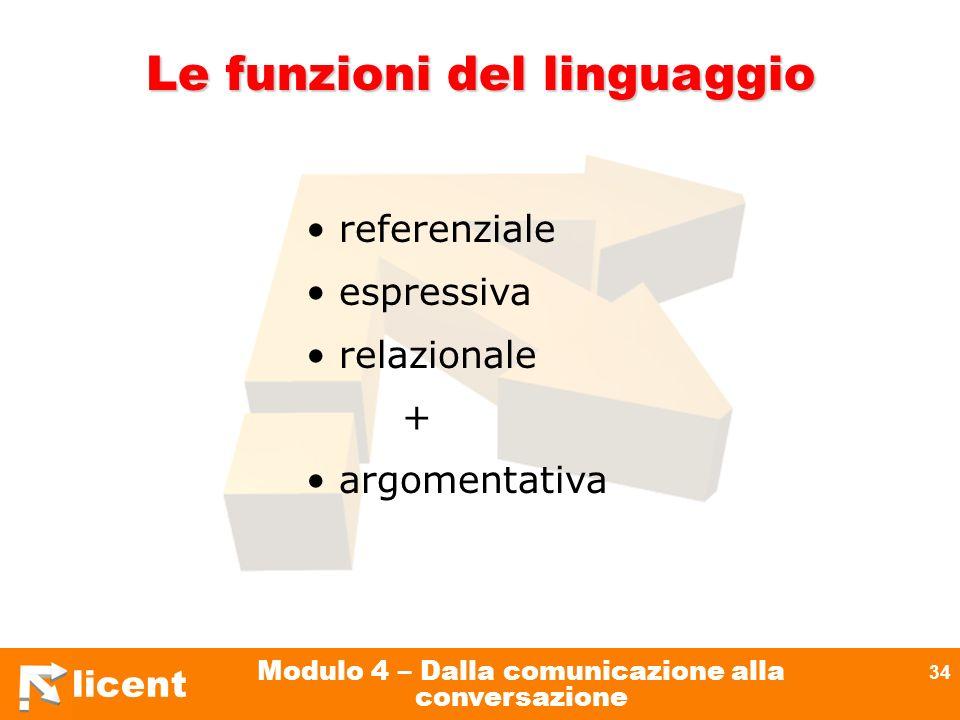 licent Modulo 4 – Dalla comunicazione alla conversazione 34 Le funzioni del linguaggio referenziale espressiva relazionale + argomentativa