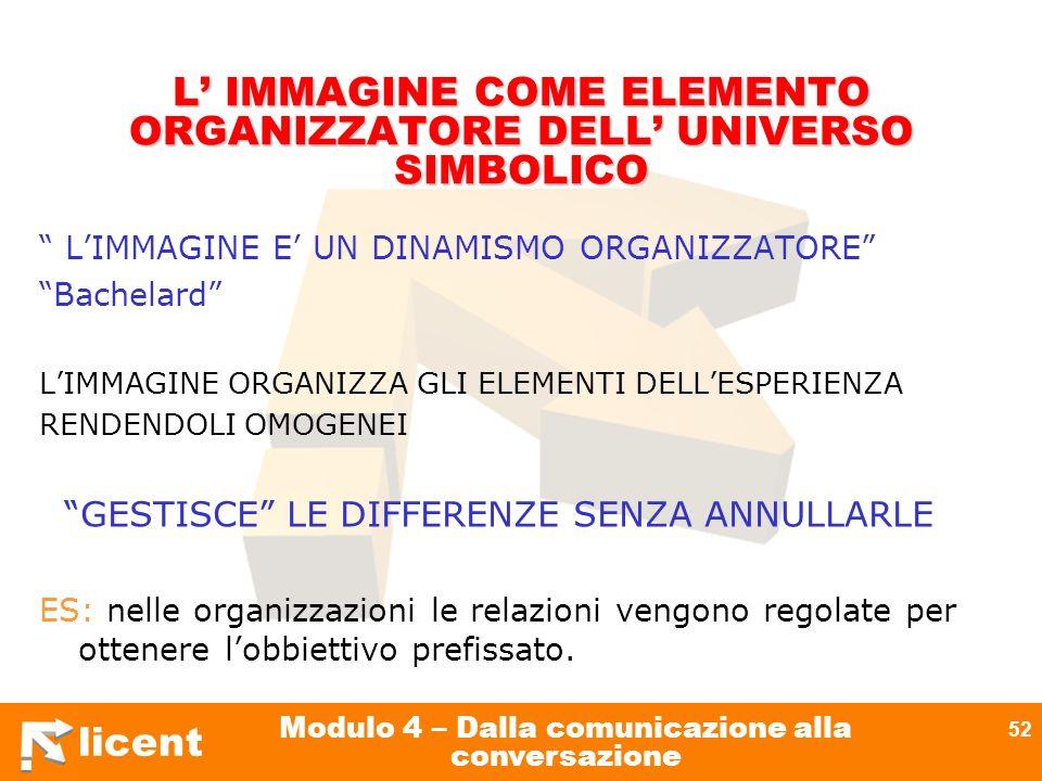 licent Modulo 4 – Dalla comunicazione alla conversazione 52 L IMMAGINE COME ELEMENTO ORGANIZZATORE DELL UNIVERSO SIMBOLICO LIMMAGINE E UN DINAMISMO OR