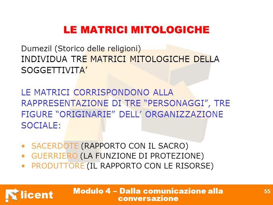 licent Modulo 4 – Dalla comunicazione alla conversazione 55 LE MATRICI MITOLOGICHE Dumezil (Storico delle religioni) INDIVIDUA TRE MATRICI MITOLOGICHE
