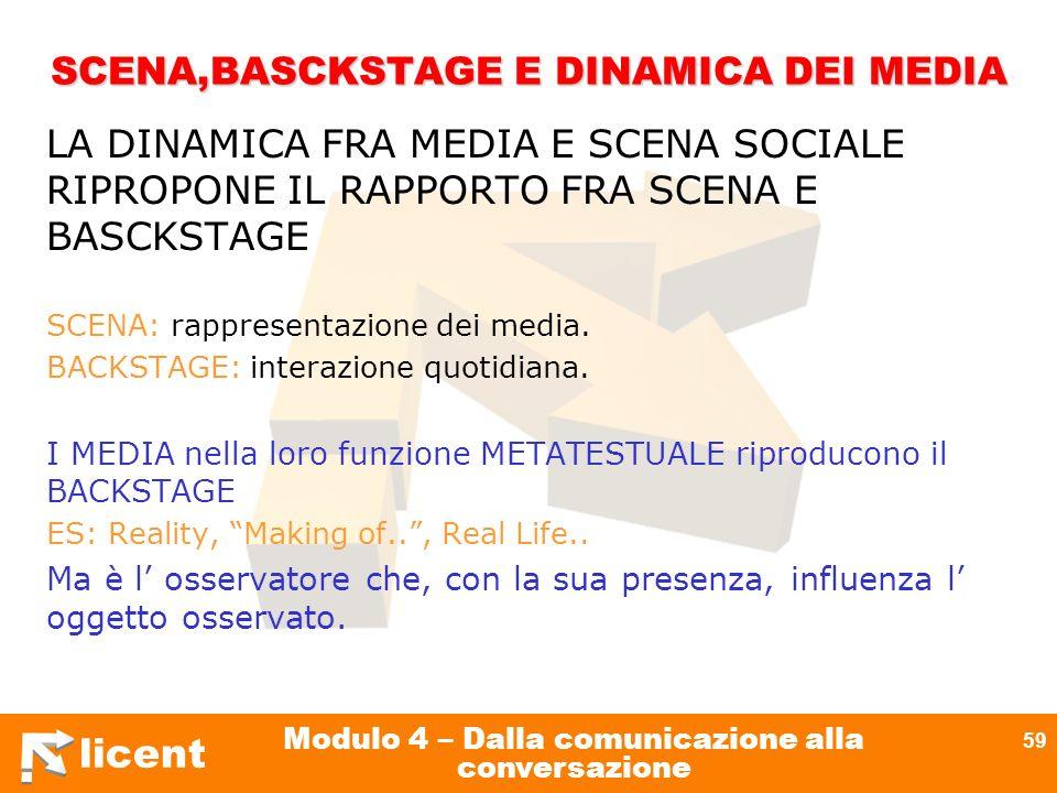 licent Modulo 4 – Dalla comunicazione alla conversazione 59 SCENA,BASCKSTAGE E DINAMICA DEI MEDIA LA DINAMICA FRA MEDIA E SCENA SOCIALE RIPROPONE IL R