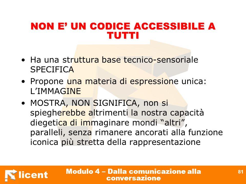 licent Modulo 4 – Dalla comunicazione alla conversazione 81 NON E UN CODICE ACCESSIBILE A TUTTI Ha una struttura base tecnico-sensoriale SPECIFICA Pro