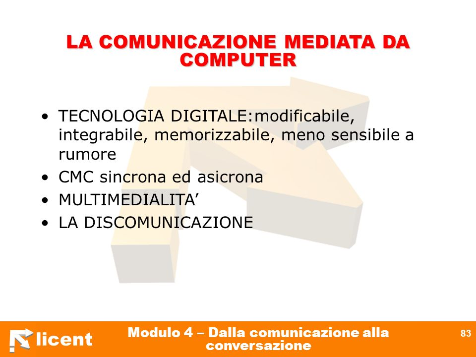licent Modulo 4 – Dalla comunicazione alla conversazione 83 LA COMUNICAZIONE MEDIATA DA COMPUTER TECNOLOGIA DIGITALE:modificabile, integrabile, memori