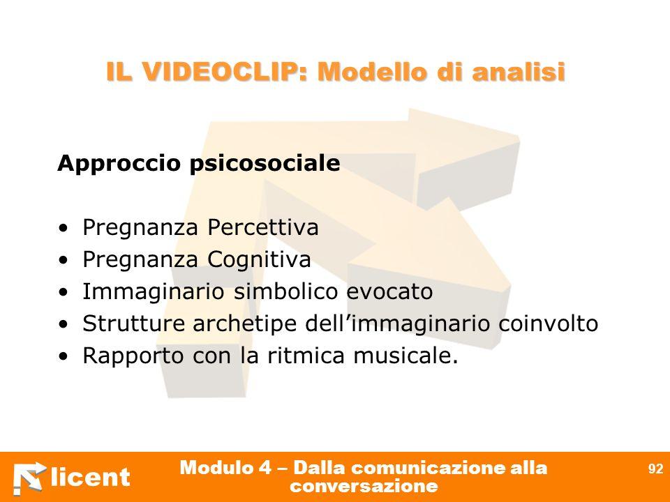 licent Modulo 4 – Dalla comunicazione alla conversazione 92 IL VIDEOCLIP: Modello di analisi Approccio psicosociale Pregnanza Percettiva Pregnanza Cog