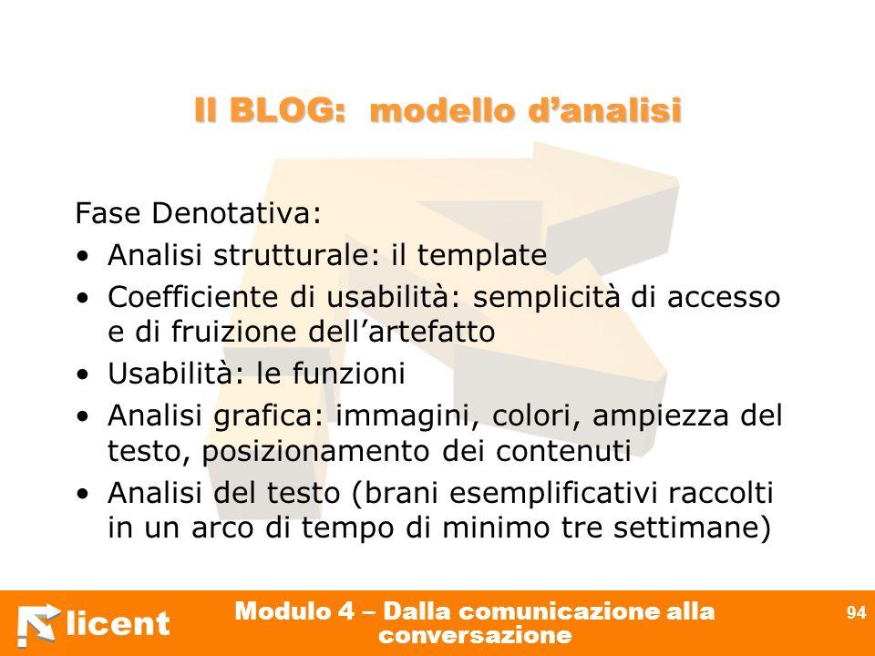 licent Modulo 4 – Dalla comunicazione alla conversazione 94 Il BLOG: modello danalisi Fase Denotativa: Analisi strutturale: il template Coefficiente d