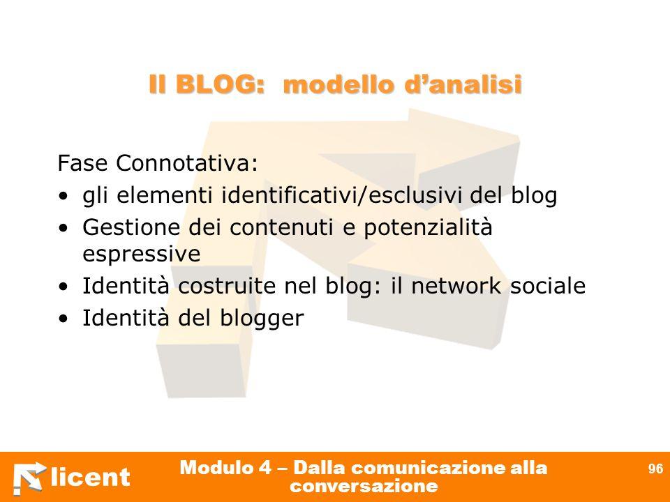 licent Modulo 4 – Dalla comunicazione alla conversazione 96 Il BLOG: modello danalisi Fase Connotativa: gli elementi identificativi/esclusivi del blog