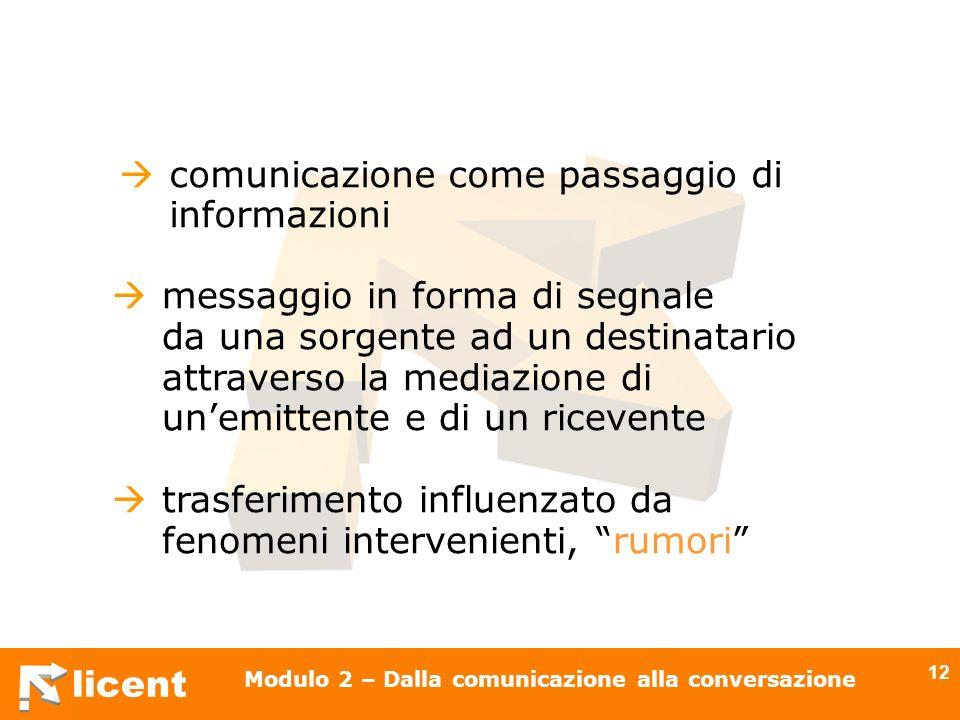 licent Modulo 2 – Dalla comunicazione alla conversazione 12 comunicazione come passaggio di informazioni messaggio in forma di segnale da una sorgente