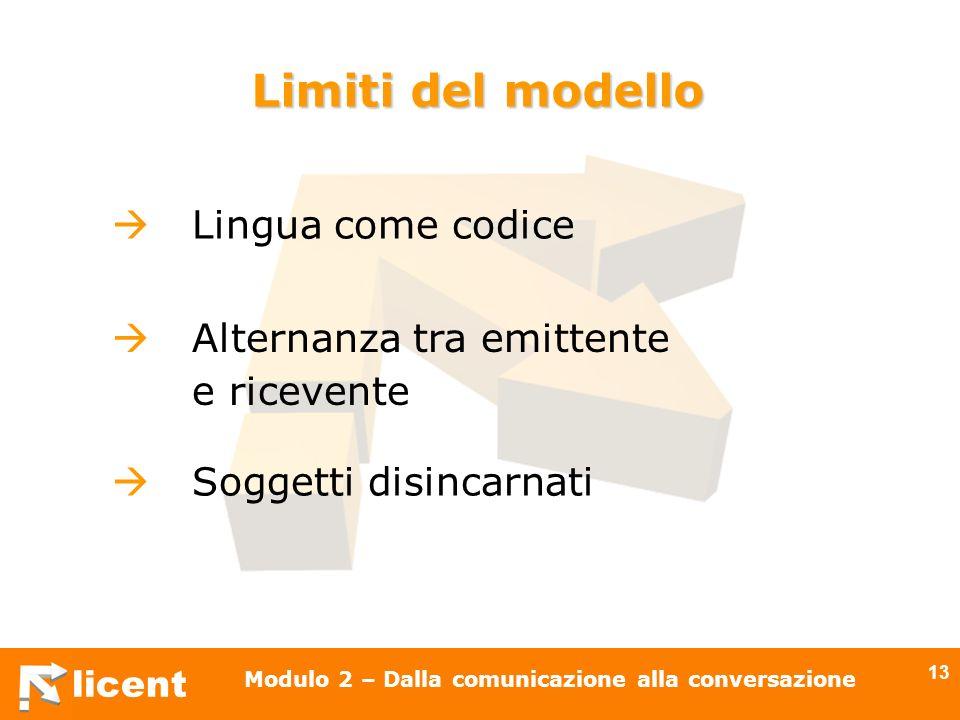 licent Modulo 2 – Dalla comunicazione alla conversazione 13 Limiti del modello Lingua come codice Alternanza tra emittente e ricevente Soggetti disinc