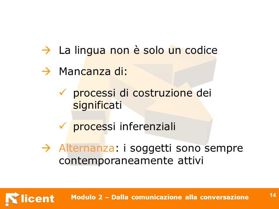 licent Modulo 2 – Dalla comunicazione alla conversazione 14 La lingua non è solo un codice Mancanza di: processi di costruzione dei significati proces