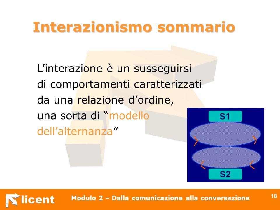 licent Modulo 2 – Dalla comunicazione alla conversazione 18 Linterazione è un susseguirsi di comportamenti caratterizzati da una relazione dordine, un