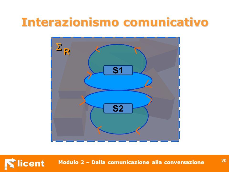 licent Modulo 2 – Dalla comunicazione alla conversazione 20 R R S1 S2 Interazionismo comunicativo