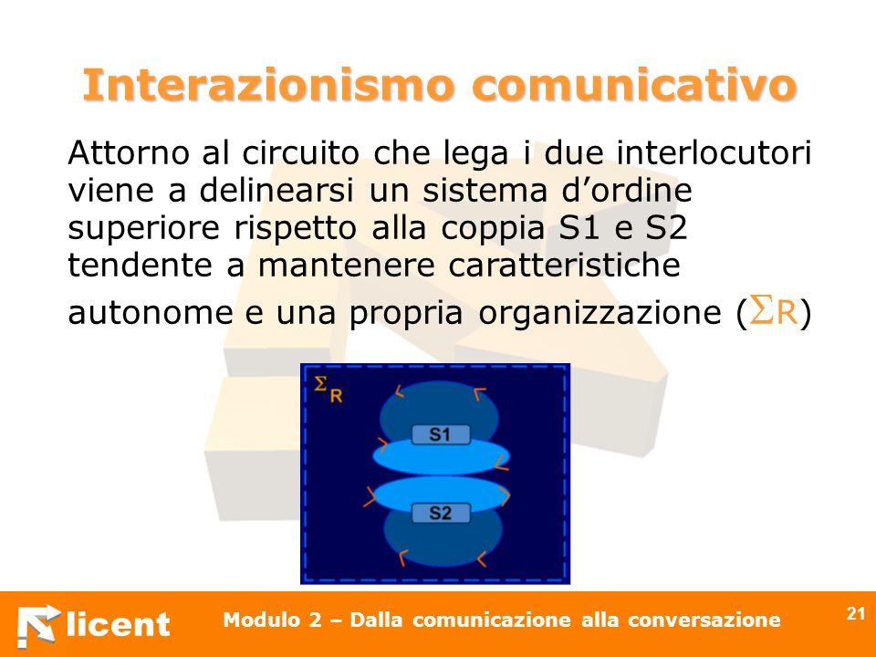 licent Modulo 2 – Dalla comunicazione alla conversazione 21 Attorno al circuito che lega i due interlocutori viene a delinearsi un sistema dordine sup