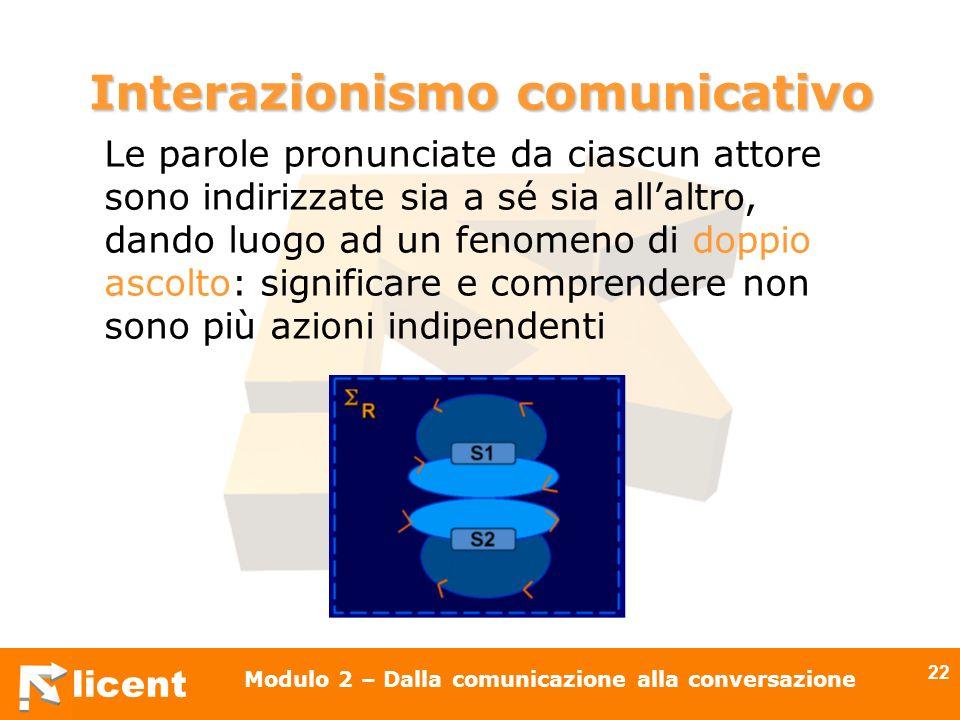 licent Modulo 2 – Dalla comunicazione alla conversazione 22 Le parole pronunciate da ciascun attore sono indirizzate sia a sé sia allaltro, dando luog
