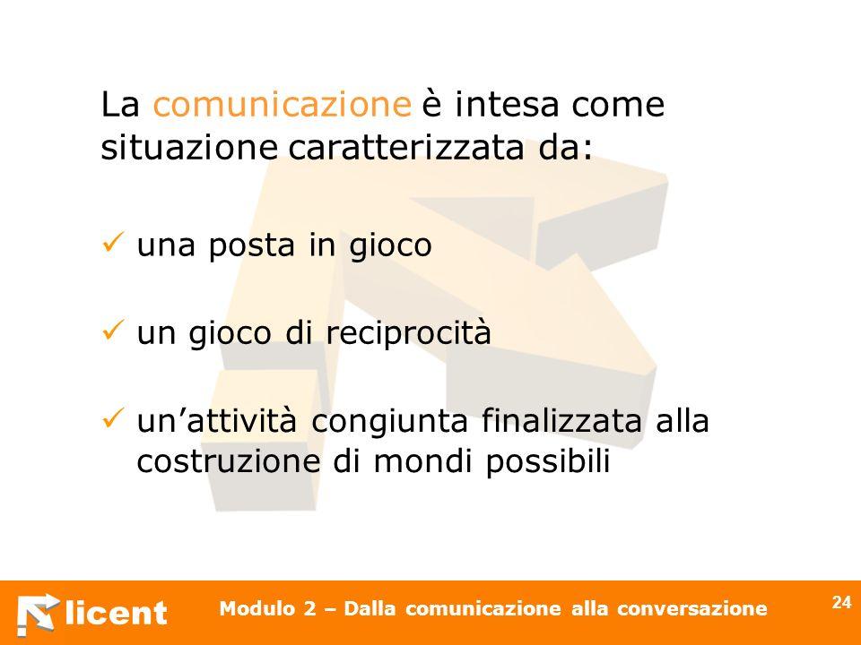 licent Modulo 2 – Dalla comunicazione alla conversazione 24 La comunicazione è intesa come situazione caratterizzata da: una posta in gioco un gioco d