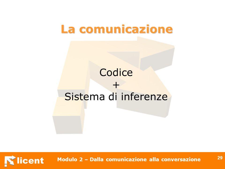 licent Modulo 2 – Dalla comunicazione alla conversazione 29 La comunicazione Codice + Sistema di inferenze