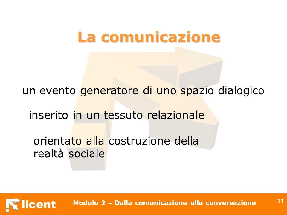 licent Modulo 2 – Dalla comunicazione alla conversazione 31 inserito in un tessuto relazionale orientato alla costruzione della realtà sociale un even