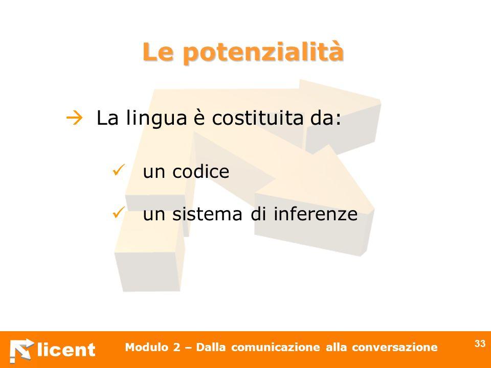 licent Modulo 2 – Dalla comunicazione alla conversazione 33 Le potenzialità La lingua è costituita da: un codice un sistema di inferenze