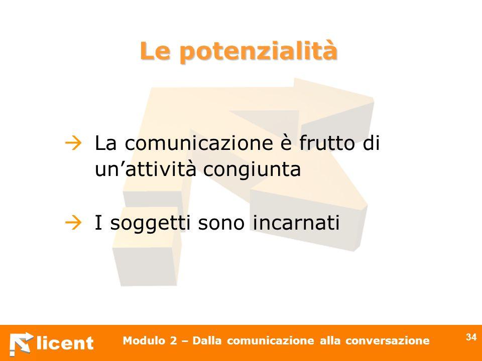 licent Modulo 2 – Dalla comunicazione alla conversazione 34 La comunicazione è frutto di unattività congiunta I soggetti sono incarnati Le potenzialit