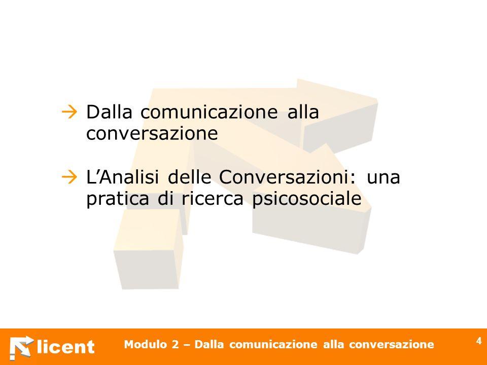 licent Modulo 2 – Dalla comunicazione alla conversazione 25 La comunicazione secondo Rodolphe Ghiglione Comunicare è co-costruire una realtà con laiuto di sistemi di segni accettando un certo numero di principi che permettono lo scambio e un certo numero di regole che lo gestiscono