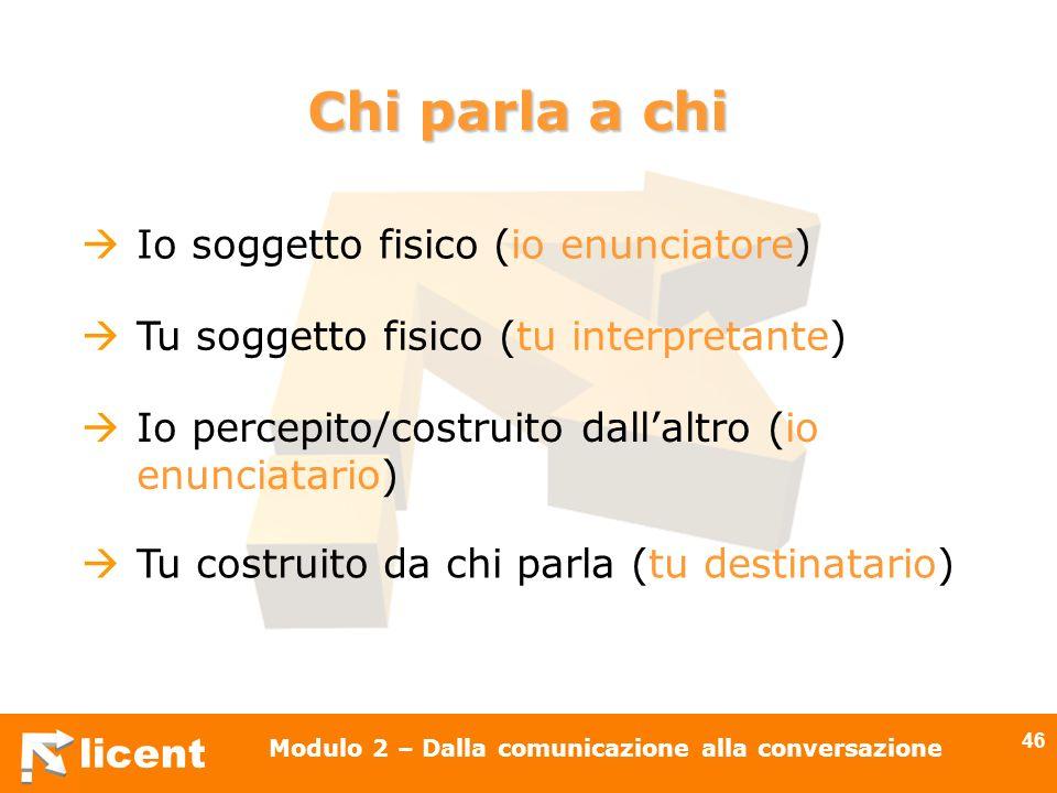 licent Modulo 2 – Dalla comunicazione alla conversazione 46 Io soggetto fisico (io enunciatore) Chi parla a chi Tu costruito da chi parla (tu destinat