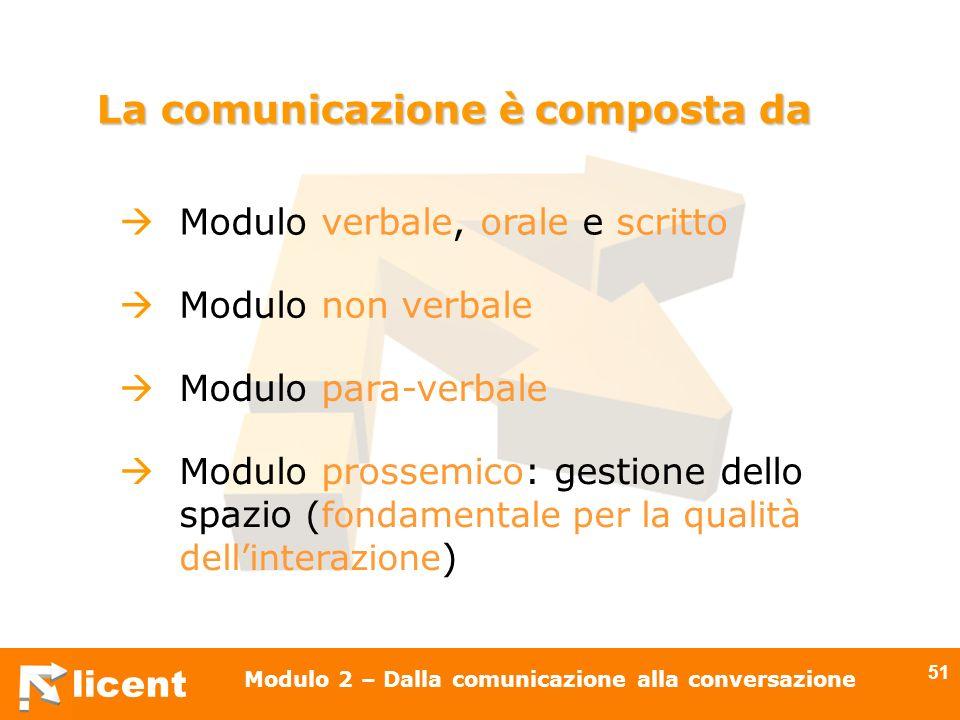 licent Modulo 2 – Dalla comunicazione alla conversazione 51 La comunicazione è composta da Modulo non verbale Modulo verbale, orale e scritto Modulo p