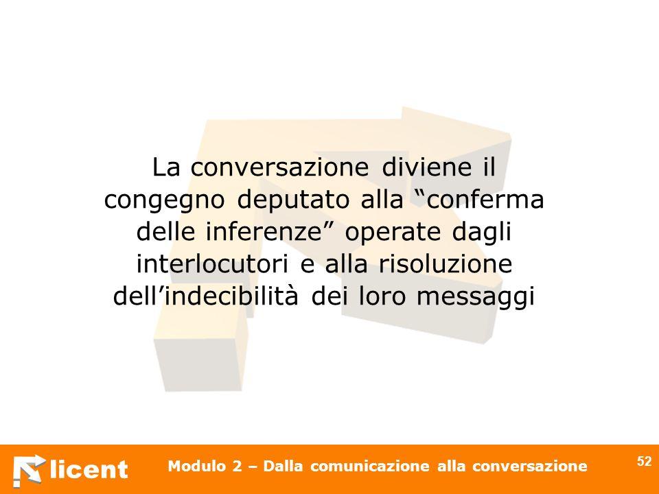 licent Modulo 2 – Dalla comunicazione alla conversazione 52 La conversazione diviene il congegno deputato alla conferma delle inferenze operate dagli