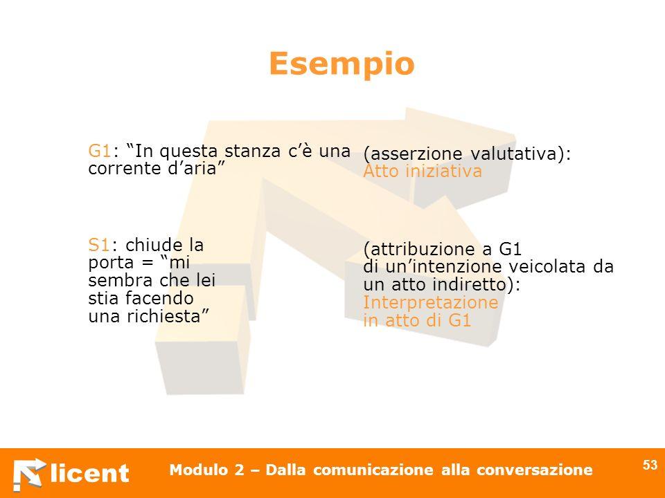 licent Modulo 2 – Dalla comunicazione alla conversazione 53 Esempio G1: In questa stanza cè una corrente daria (asserzione valutativa): Atto iniziativ